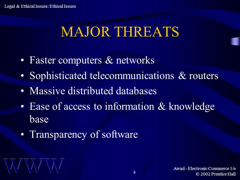 Awad –Electronic Commerce 1/e © 2002 Prentice Hall 4 MAJOR THREATS Faster computers & networks Sophisticated telecommunications & routers Massive dist