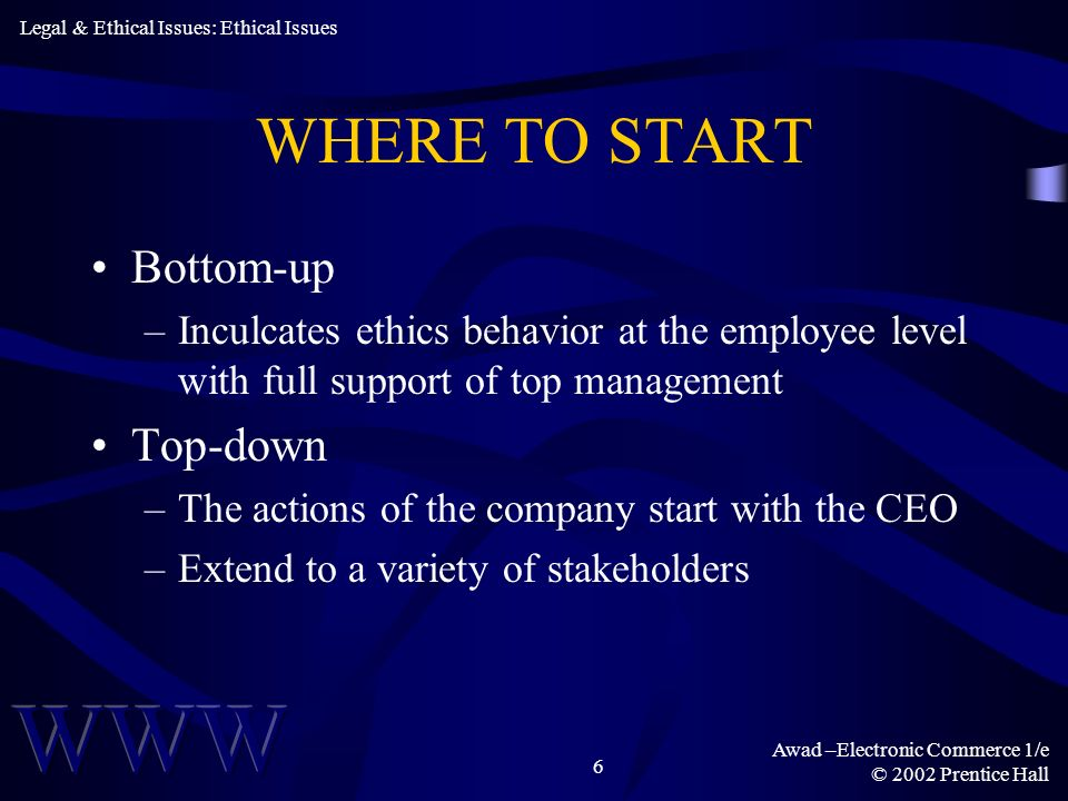 Awad –Electronic Commerce 1/e © 2002 Prentice Hall 7 CODE OF ETHICS A declaration of principles and beliefs that govern how employees of a corporation are to behave Inspirational & disciplinary All-compassing & stable over time Legal & Ethical Issues: Ethical Issues