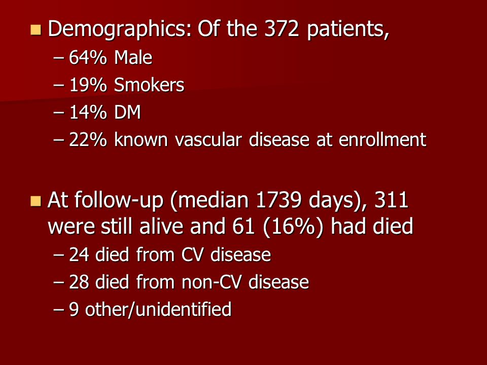 Demographics: Of the 372 patients, Demographics: Of the 372 patients, –64% Male –19% Smokers –14% DM –22% known vascular disease at enrollment At foll