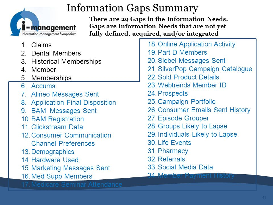 Information Gaps Summary 41 There are 29 Gaps in the Information Needs. Gaps are Information Needs that are not yet fully defined, acquired, and/or in
