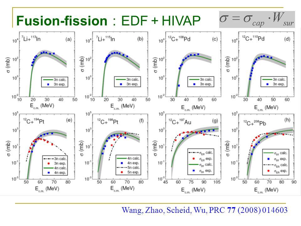 Wang, Zhao, Scheid, Wu, PRC 77 (2008) 014603 Fusion-fission EDF HIVAP