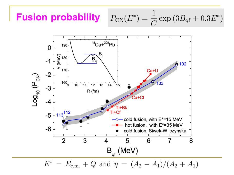 Fusion probability