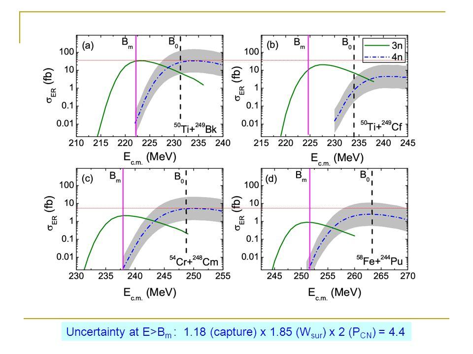 Uncertainty at E>B m : 1.18 (capture) x 1.85 (W sur ) x 2 (P CN ) = 4.4