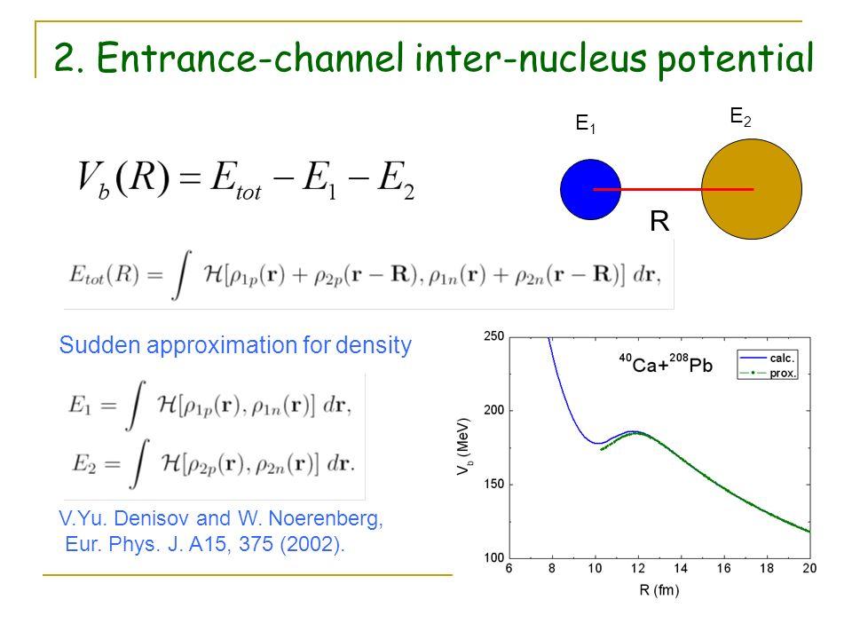 E1E1 E2E2 Sudden approximation for density R V.Yu.