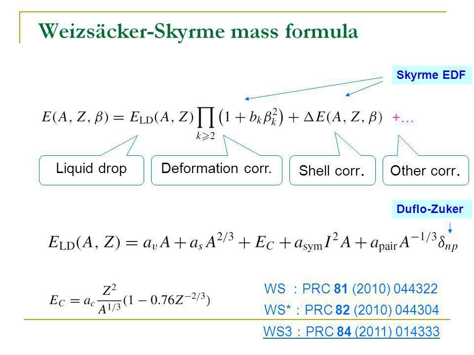Symmetry energy coefficient of finite nuclei Wang, Liu, PRC81, 067302 I=(N-Z)/A NPA818 (2009) 36
