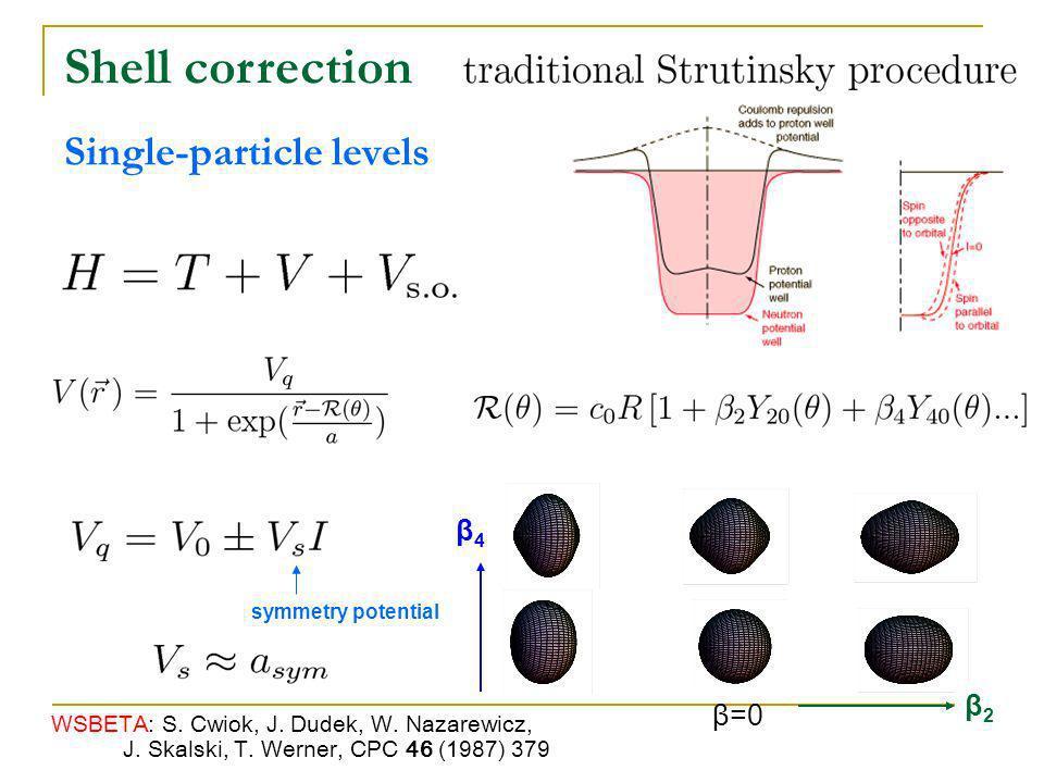 Model parameters: FRDM : ~30 WS3 : ~19 DZ28 : ~28 HFB17 : ~24 HFB24 : ~30 AME2003 Liu, Wang, Deng, Wu, PRC 84, 014333 (2011) Model errors for different region