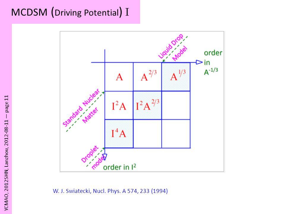 MCDSM ( Driving Potential ) I YCMAO, 2012SHN, Lanzhou, 2012-08-11 page 11 W. J. Swiatecki, Nucl. Phys. A 574, 233 (1994)