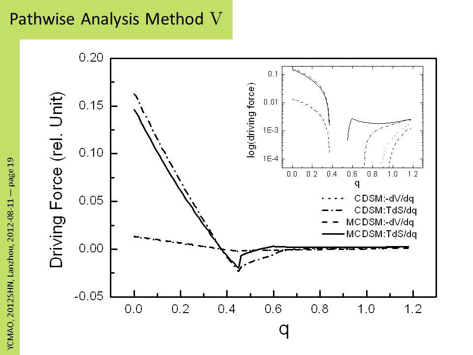 Pathwise Analysis Method V YCMAO, 2012SHN, Lanzhou, 2012-08-11 page 19