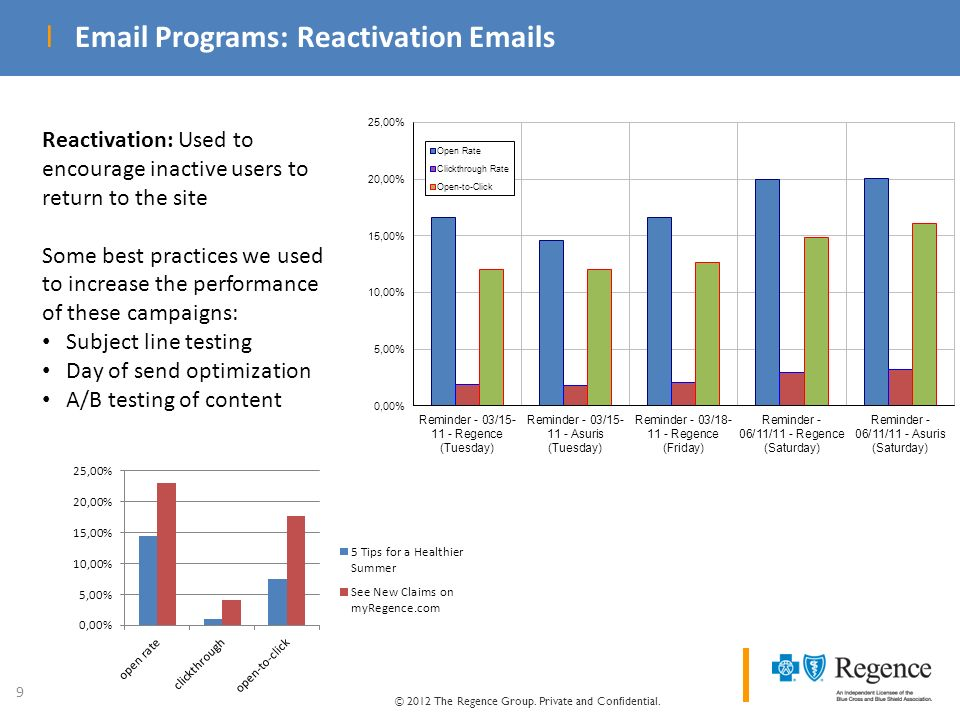 © 2012 The Regence Group. Private and Confidential. 9 l Email Programs: Reactivation Emails Reactivation: Used to encourage inactive users to return t