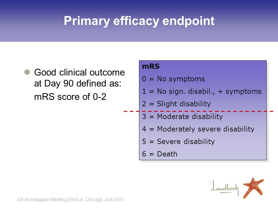 US Investigator Meeting DIAS-4, Chicago, July 2011 Primary efficacy endpoint Good clinical outcome at Day 90 defined as: mRS score of 0-2 mRS 0 = No s