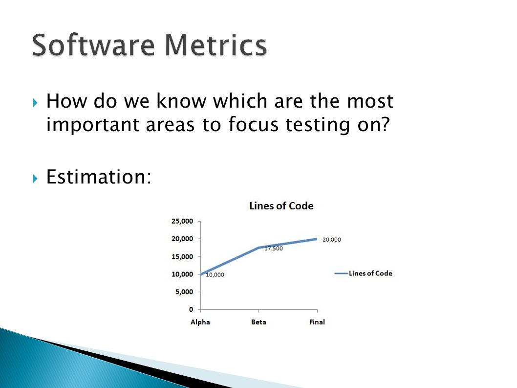 How do we know which are the most important areas to focus testing on Estimation:
