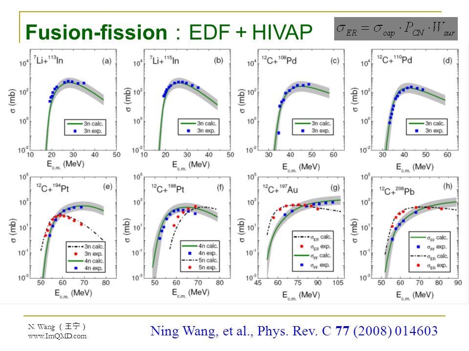 N. Wang www.ImQMD.com Ning Wang, et al., Phys. Rev. C 77 (2008) 014603 Fusion-fission EDF HIVAP