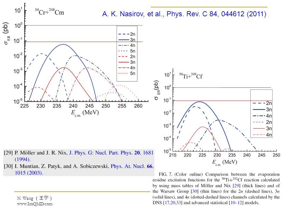 N. Wang www.ImQMD.com A. K. Nasirov, et al., Phys. Rev. C 84, 044612 (2011)