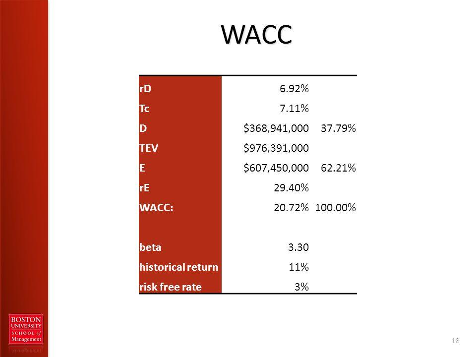 WACC 18 rD6.92% Tc7.11% D $368,941,00037.79% TEV $976,391,000 E $607,450,00062.21% rE29.40% WACC:20.72%100.00% beta3.30 historical return11% risk free rate3%