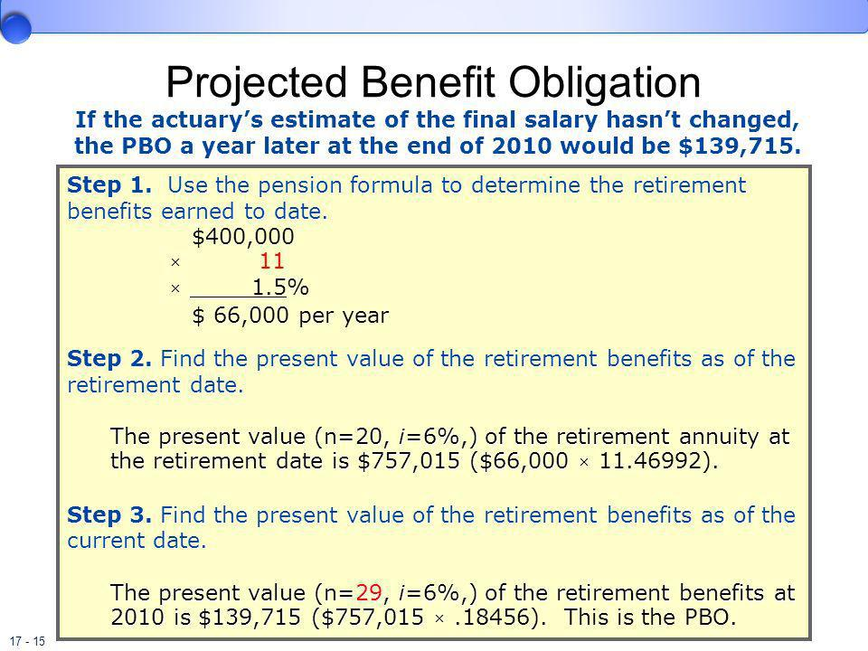 17 - 15 Projected Benefit Obligation Step 1. Use the pension formula to determine the retirement benefits earned to date. $400,000 × 11 × 1.5% $ 66,00