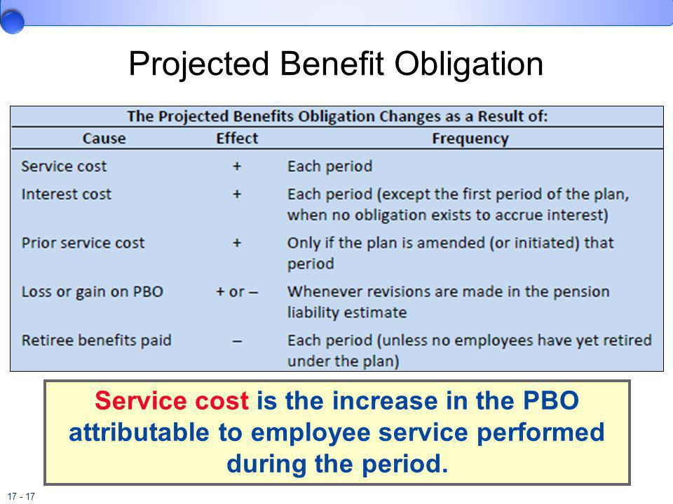 17 - 17 Service cost is the increase in the PBO attributable to employee service performed during the period. Projected Benefit Obligation