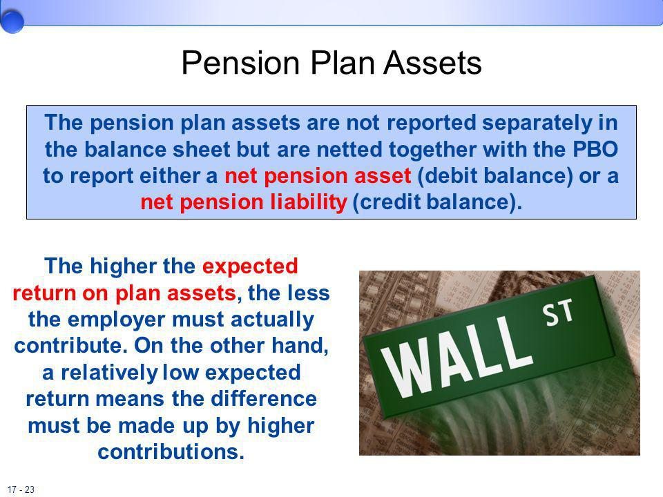 17 - 23 Pension Plan Assets The pension plan assets are not reported separately in the balance sheet but are netted together with the PBO to report ei