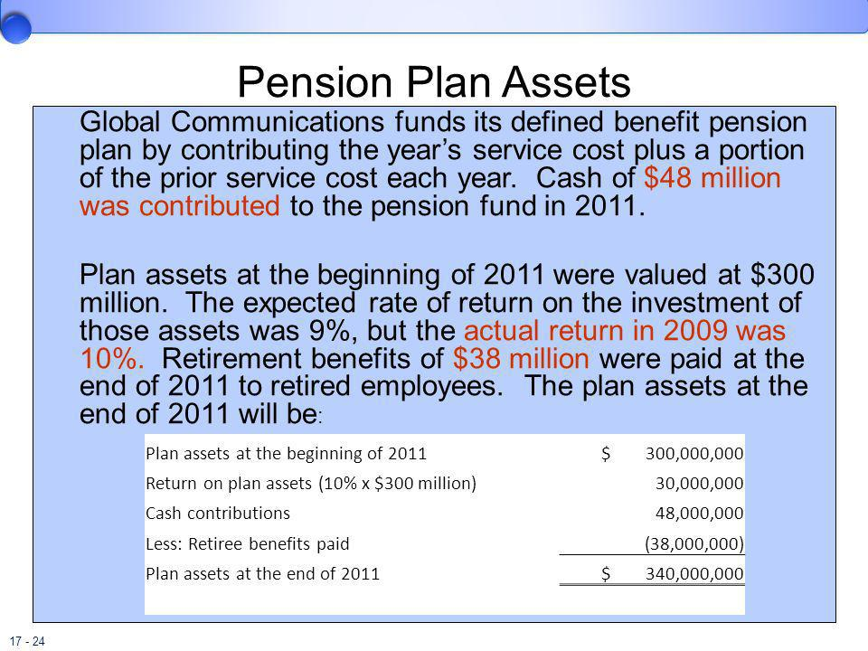 17 - 24 Pension Plan Assets Global Communications funds its defined benefit pension plan by contributing the years service cost plus a portion of the