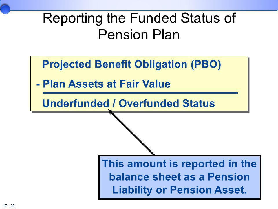 17 - 26 Reporting the Funded Status of Pension Plan Projected Benefit Obligation (PBO) - Plan Assets at Fair Value Underfunded / Overfunded Status Pro