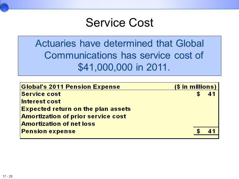 17 - 28 Service Cost Actuaries have determined that Global Communications has service cost of $41,000,000 in 2011.