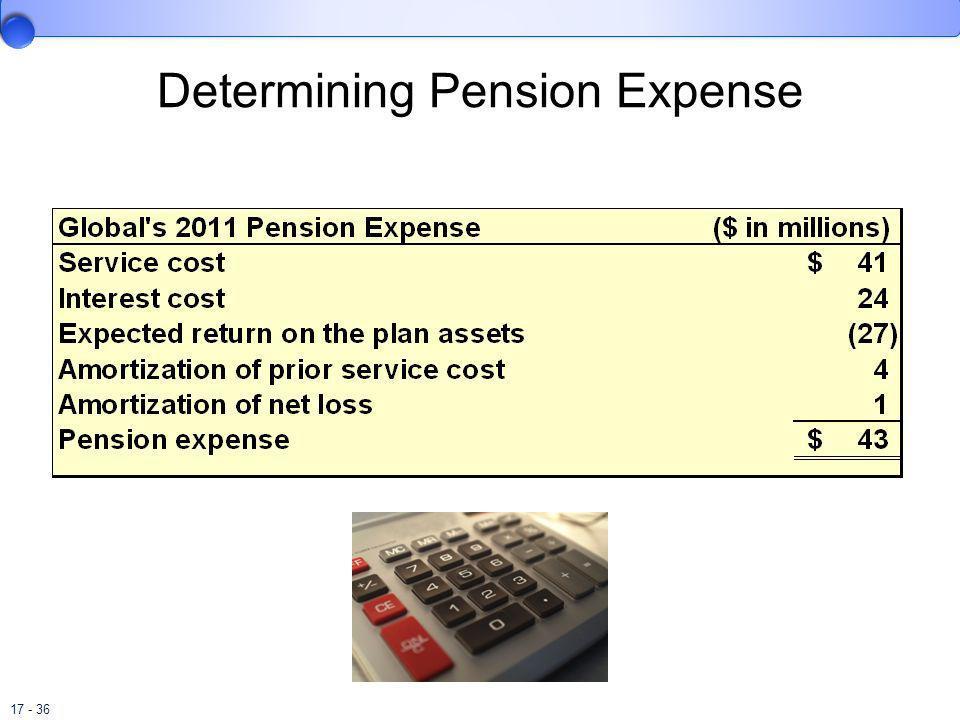 17 - 36 Determining Pension Expense