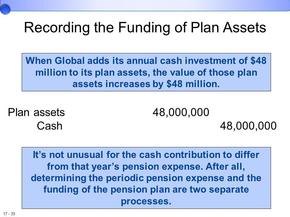 17 - 39 Recording the Funding of Plan Assets Plan assets48,000,000 Cash 48,000,000 Its not unusual for the cash contribution to differ from that years