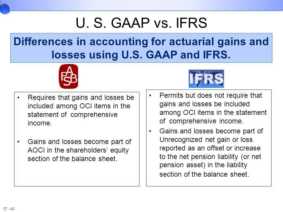 17 - 41 U. S. GAAP vs. IFRS Permits but does not require that gains and losses be included among OCI items in the statement of comprehensive income. G