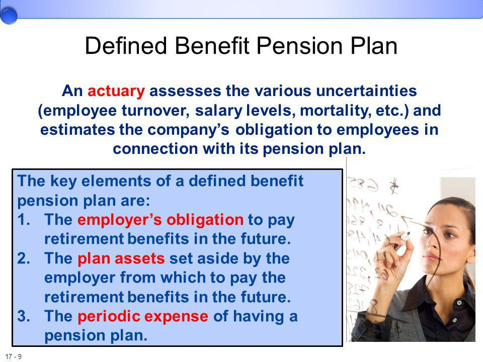 17 - 9 Defined Benefit Pension Plan The key elements of a defined benefit pension plan are: 1.The employers obligation to pay retirement benefits in t