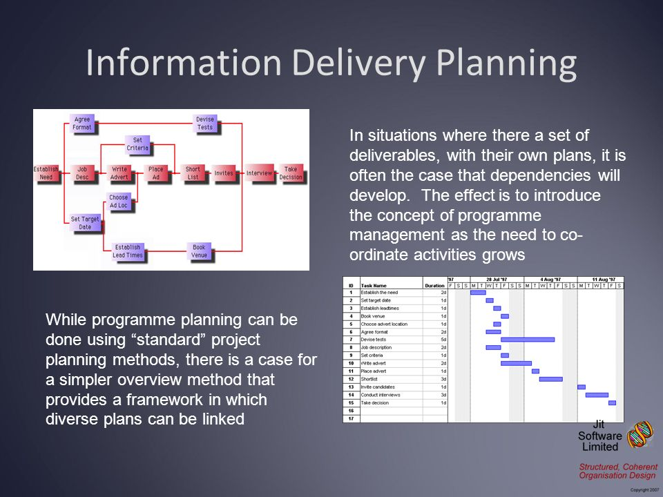 Information Delivery Planning In situations where there a set of deliverables, with their own plans, it is often the case that dependencies will develop.