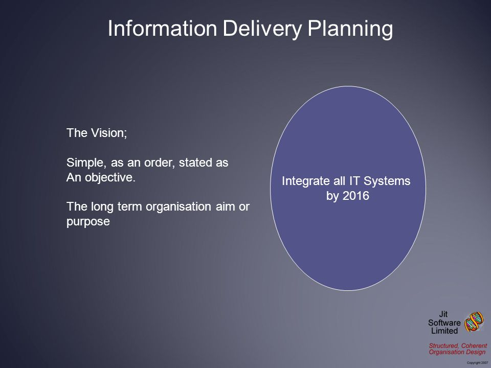 Integrate all IT Systems by 2016 Procurement Development Data Integration Networking Now2016 Time constrained Decompose the mission/vision into activity blocks.