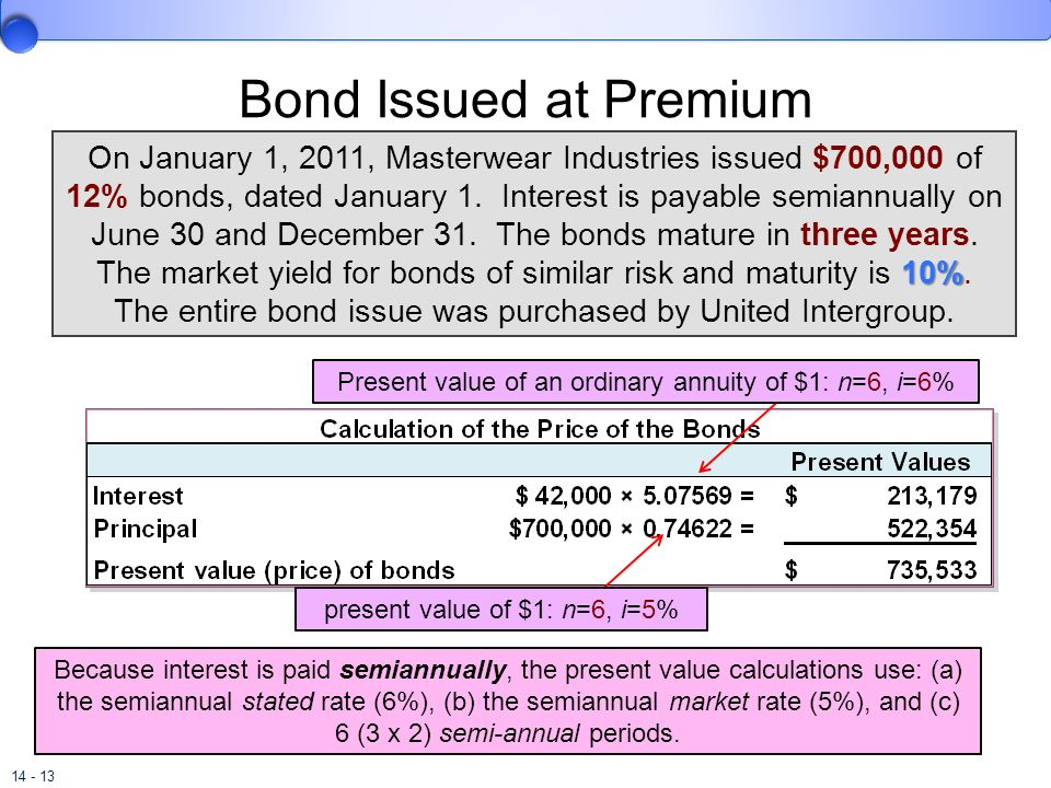 14 - 13 Bond Issued at Premium 10% On January 1, 2011, Masterwear Industries issued $700,000 of 12% bonds, dated January 1. Interest is payable semian