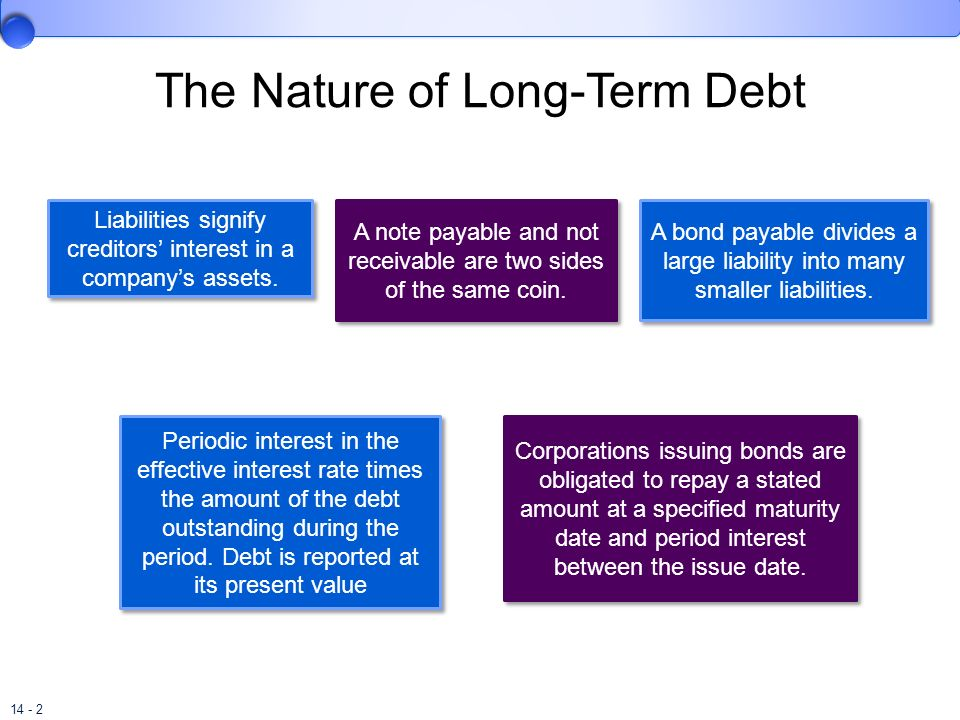 14 - 2 The Nature of Long-Term Debt Liabilities signify creditors interest in a companys assets. A note payable and not receivable are two sides of th