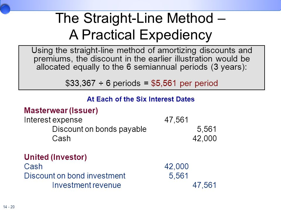 14 - 20 The Straight-Line Method – A Practical Expediency Using the straight-line method of amortizing discounts and premiums, the discount in the ear
