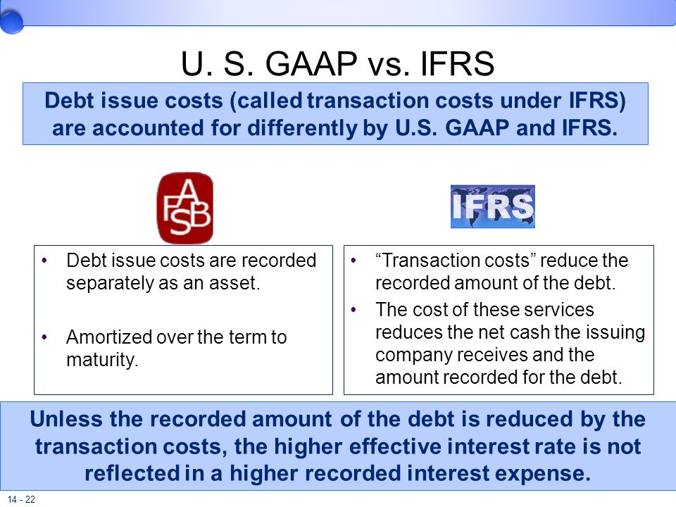 14 - 22 U. S. GAAP vs. IFRS Unless the recorded amount of the debt is reduced by the transaction costs, the higher effective interest rate is not refl