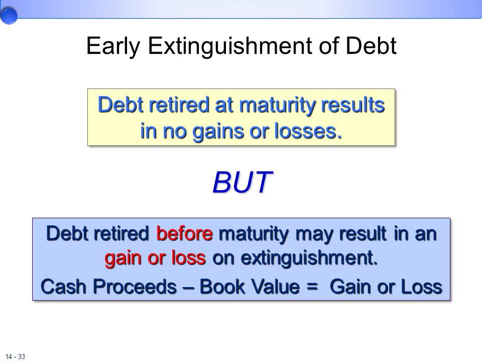 14 - 33 Early Extinguishment of Debt Debt retired at maturity results in no gains or losses. Debt retired before maturity may result in an gain or los