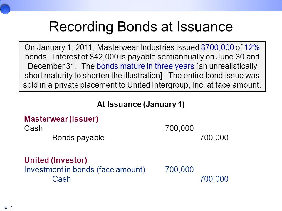 14 - 5 Recording Bonds at Issuance On January 1, 2011, Masterwear Industries issued $700,000 of 12% bonds. Interest of $42,000 is payable semiannually