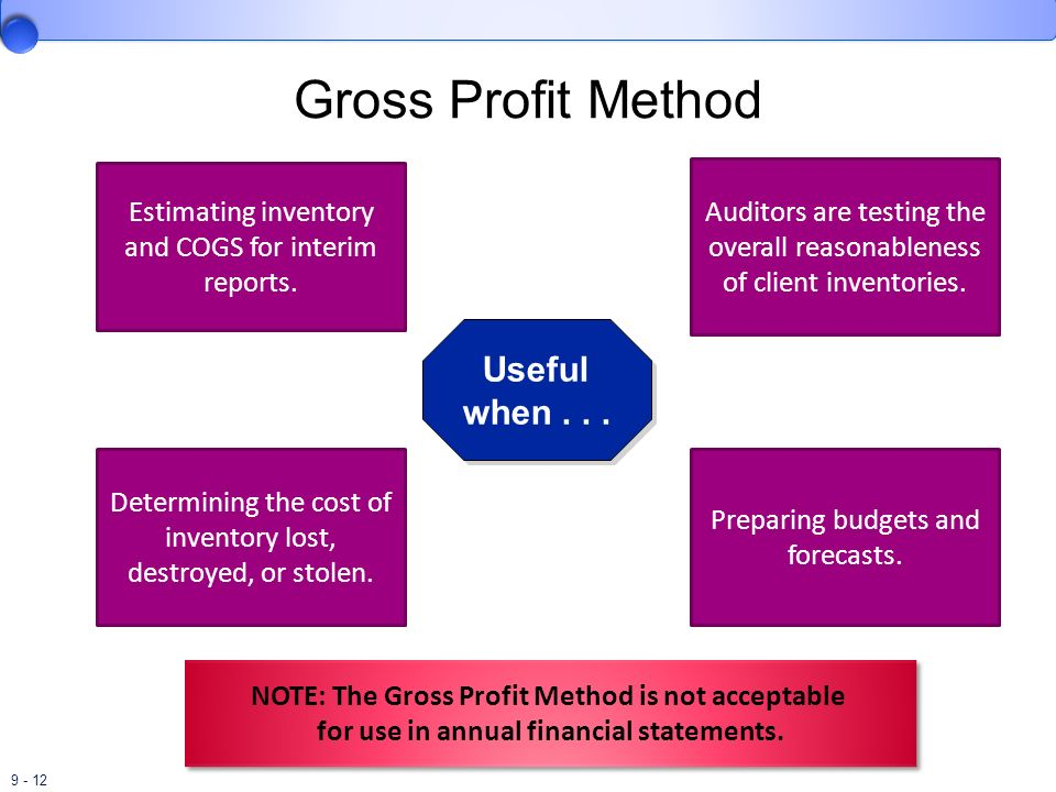 9 - 12 Gross Profit Method Useful when... Estimating inventory and COGS for interim reports. Determining the cost of inventory lost, destroyed, or sto