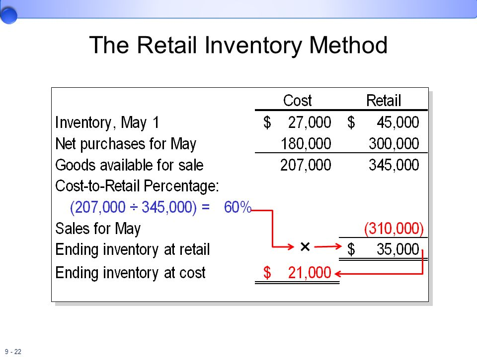 9 - 22 The Retail Inventory Method x ×
