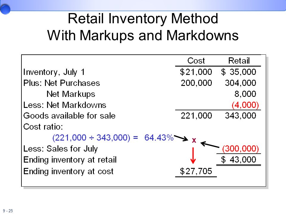 9 - 25 Retail Inventory Method With Markups and Markdowns x