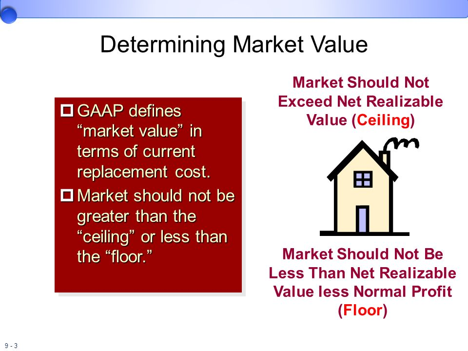 9 - 4 Determining Market Value Ceiling NRV Replacement Cost NRV – NP Floor Designated Market CostCost Not More Than Not Less Than Or Step 1 Determine Designated Market Step 2 Compare Designated Market with Cost Lower of Cost Or Market