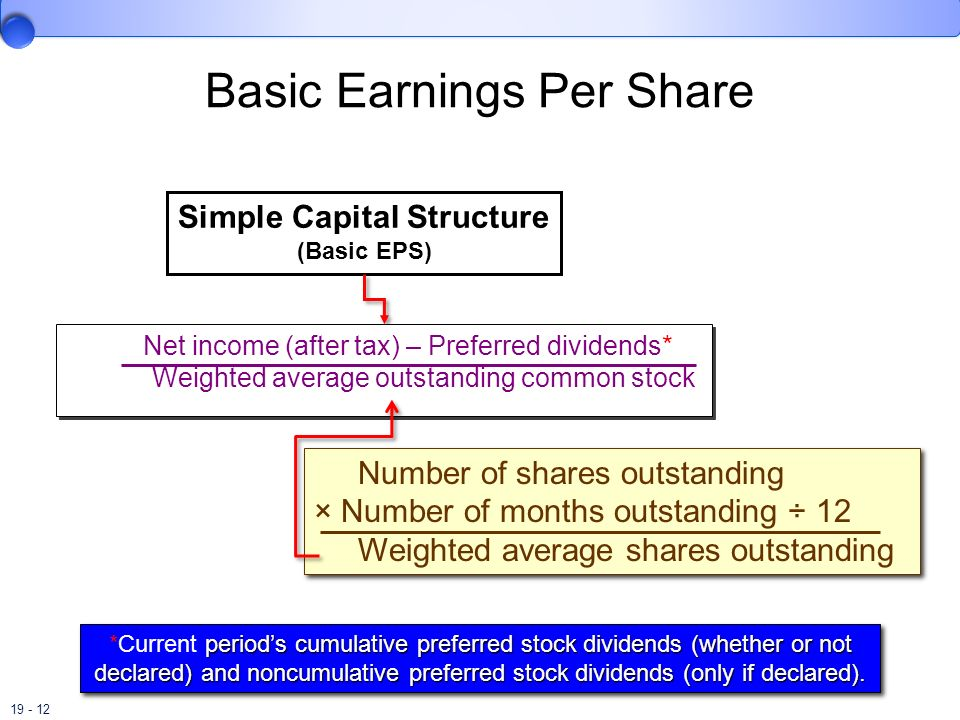 19 - 12 Simple Capital Structure (Basic EPS) Basic Earnings Per Share Net income (after tax) – Preferred dividends* Weighted average outstanding commo