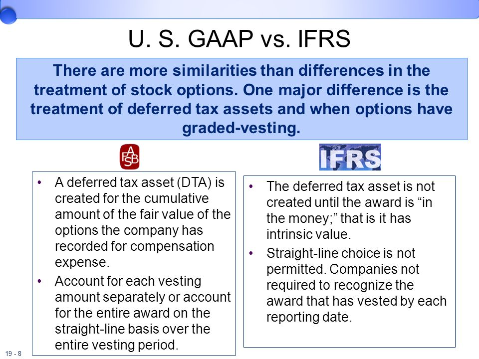 19 - 8 U. S. GAAP vs. IFRS A deferred tax asset (DTA) is created for the cumulative amount of the fair value of the options the company has recorded f