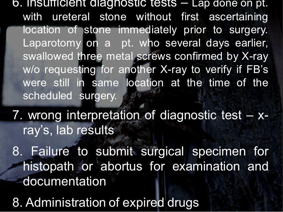 6. insufficient diagnostic tests – Lap done on pt.