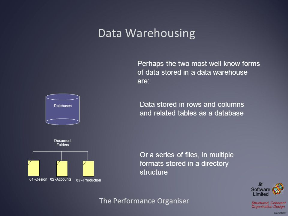 Data Warehousing The Performance Organiser Perhaps the two most well know forms of data stored in a data warehouse are: Datebases Data stored in rows and columns and related tables as a database Document Folders 01 -Design02 -Accounts 03 - Production Or a series of files, in multiple formats stored in a directory structure