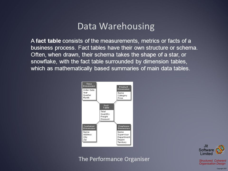 Data Warehousing The Performance Organiser A fact table consists of the measurements, metrics or facts of a business process.