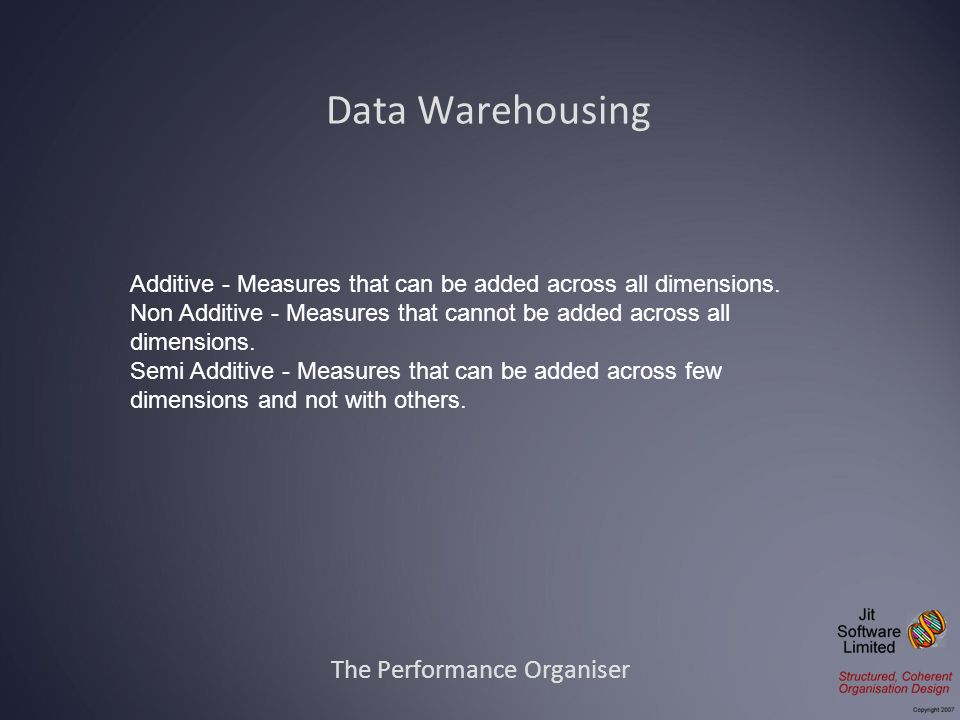 Data Warehousing The Performance Organiser Additive - Measures that can be added across all dimensions.