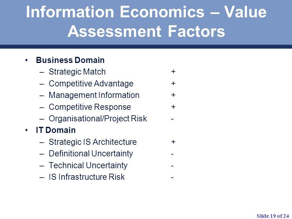 Slide 19 of 24 Information Economics – Value Assessment Factors Business Domain –Strategic Match+ –Competitive Advantage+ –Management Information+ –Co