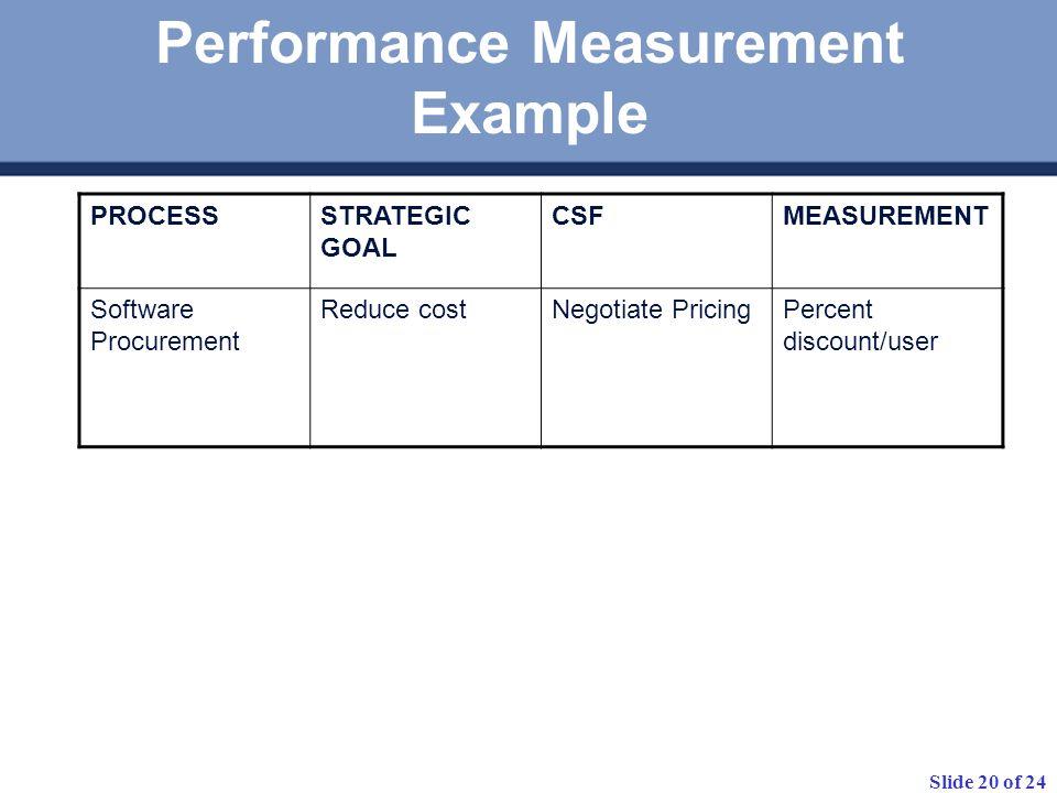 Slide 20 of 24 Performance Measurement Example PROCESSSTRATEGIC GOAL CSFMEASUREMENT Software Procurement Reduce costNegotiate PricingPercent discount/