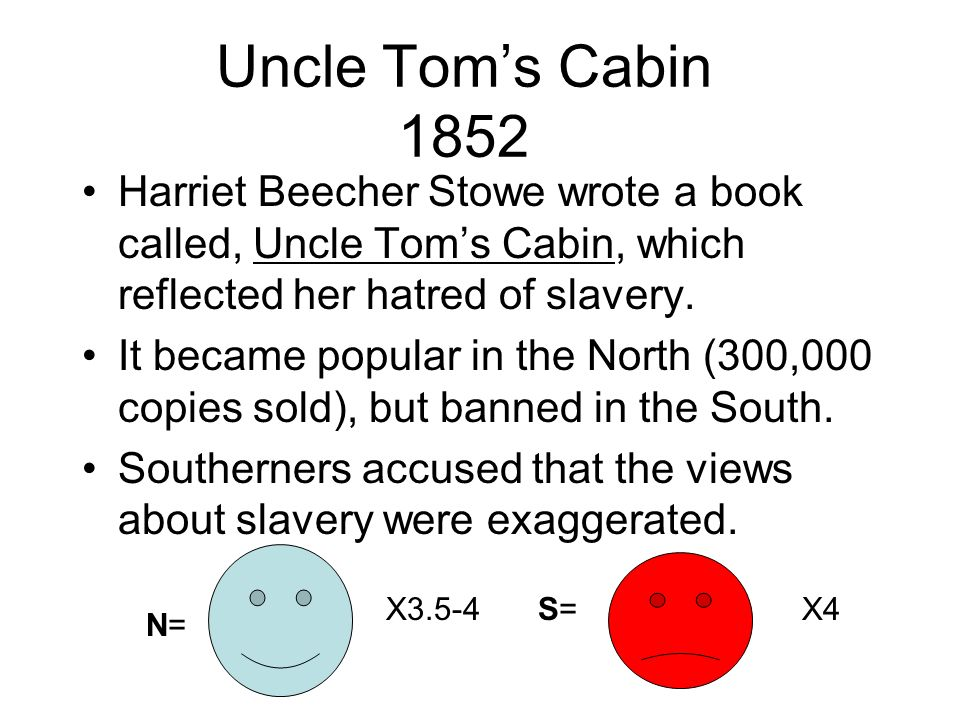 Uncle Toms Cabin 1852 Harriet Beecher Stowe wrote a book called, Uncle Toms Cabin, which reflected her hatred of slavery. It became popular in the Nor