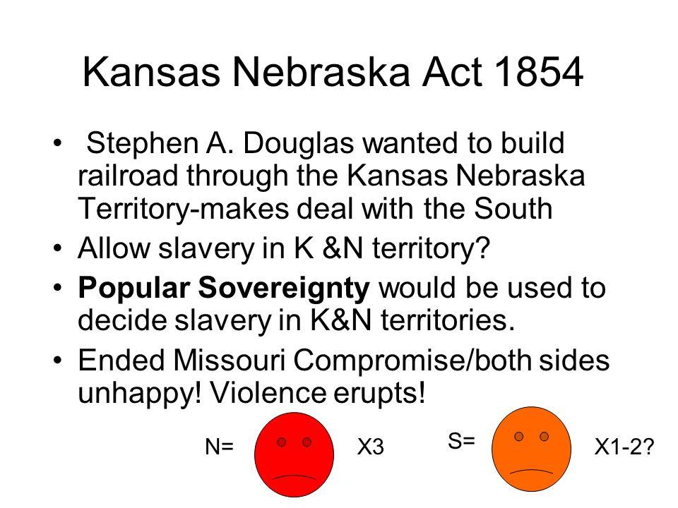Kansas Nebraska Act 1854 Stephen A. Douglas wanted to build railroad through the Kansas Nebraska Territory-makes deal with the South Allow slavery in